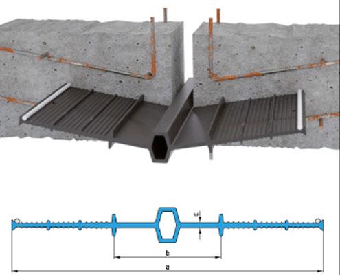 PVC-P Werksnorm D mit Lochung