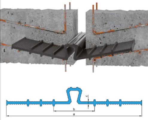 PVC-P Werksnorm Omegaband OM